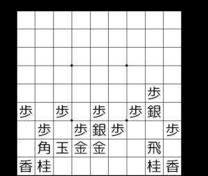 【図3-2 6八金型舟囲い】