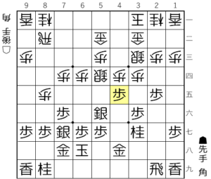 【図2-1 ▲4五歩から仕掛ける】