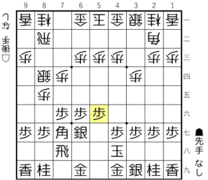 【図1-3 棒銀には5筋の歩を突く】