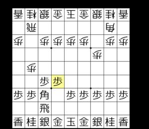 【図2-5 角交換を防ぐ】
