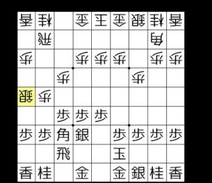 【図2-1 △9五銀なら…】