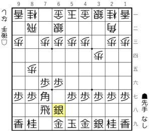 【図2-6 三間飛車の基本形の完成】