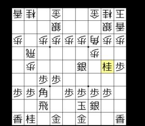 【図1-1 桂馬を端から使うトマホーク】