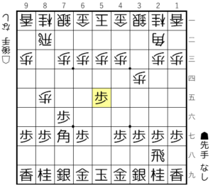 【図2-3 ▲5五歩で角のラインを止める】