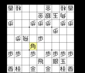 【図2-3 △4四角が捌きの手筋】
