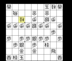 【図a-1 △8五桂と跳ねる余地を残す】