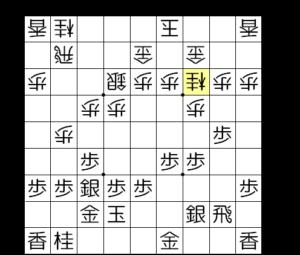 【図b-1 ▲3五歩から桂頭を攻める】