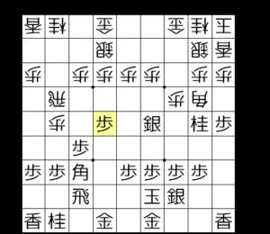 【図3-2 角が相手玉に直通している】