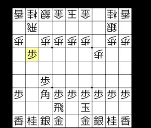【図2-4 △2二飛~△2七歩成を狙う】