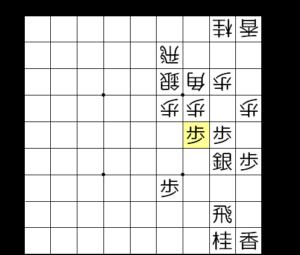【図3-1 3筋からの攻めが本命】