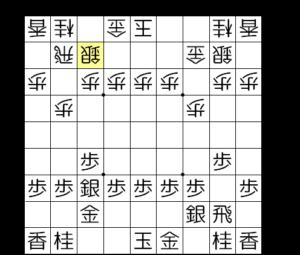 【図2-4 △8五歩を保留して駒組み】