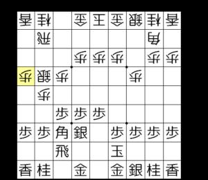 【図2-3 次の△9五銀を狙う】