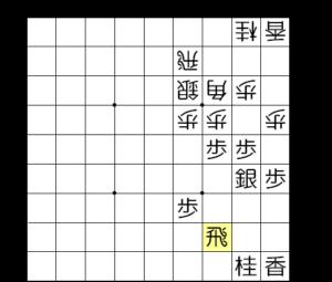 【図3-6 3筋に戦力を集中させる】