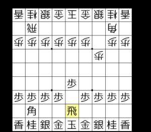 【図3-1 △3四歩には▲5八飛】