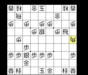 【図3-3 王手飛車で敗着】
