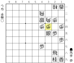 【図3-3 角頭を守る受け】