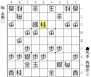 【図2-3 先手が大優勢】