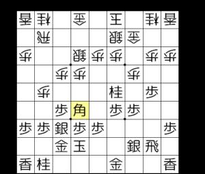 【図3-2 ▲6六角と打って攻めていく】