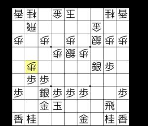 【図4-2 継ぎ歩の手筋】