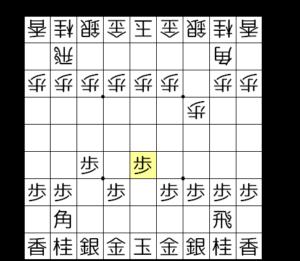【図a-1 ▲7六歩から駒組みすると…?】