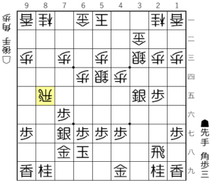 【図4-3 銀桂両取りの十字飛車】
