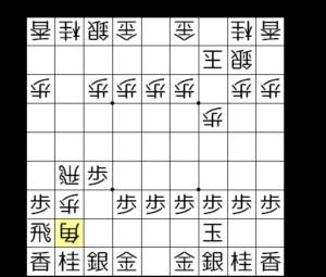 【図3-6 ガジガジ攻められる】