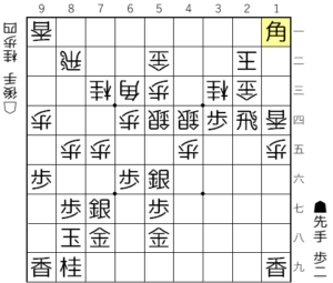 【図3-6 ▲1一角の送りの手筋】