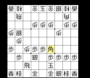 【図3-3 ▲5六歩と突いていた効果】