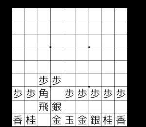 【図1-1 ノーマル三間飛車】