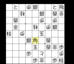 【図3-2 1手目は▲5六角の王手】