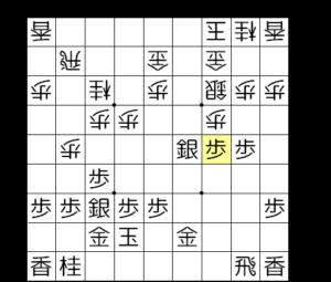【図3-6 3筋から攻める】