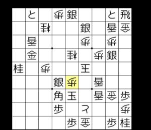 【図3-4 歩を打って王手する】