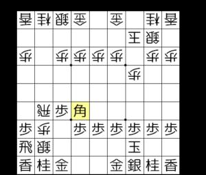 【図3-8 △4四角とぼんやり角打ち】