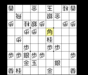 【図3-8 香取りと▲5三桂不成の狙い】