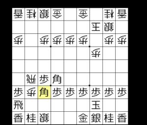 【図3-9 飛車取りと△8八角成を狙う】