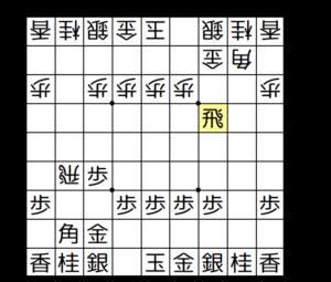 【図1-1 横歩取りの基本形】
