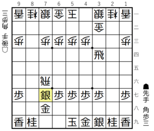 【図1-3 ▲7七銀がよく指される形】