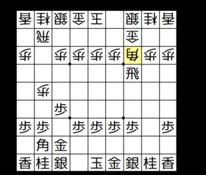【図2-1 △3三角型空中戦法に合流】