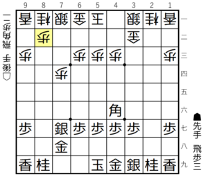 【図3-1 △8二歩と受けた場合】