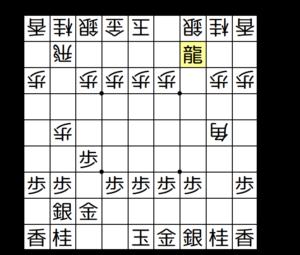 【図4-2 いきなり飛車切りが成立】