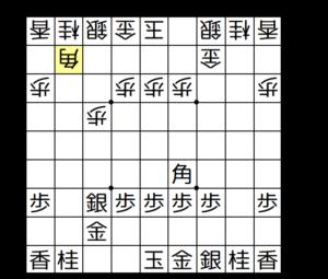 【図3-4 △8二角で対抗】
