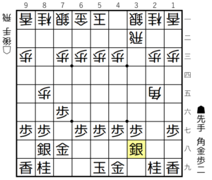 【図b-1 ▲6五角や▲8三角を狙う】