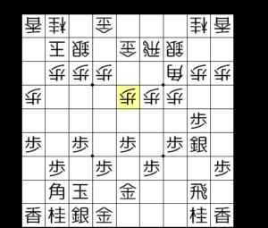 【図1-2 棒銀に構える】