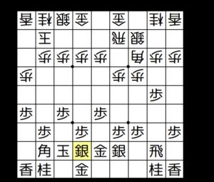 【図1-2 左の銀を前に出していく】