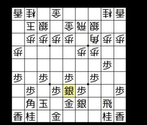 【図1-3 ▲4六銀左急戦】