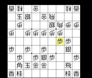 【図2-1 ▲3五歩から仕掛ける】