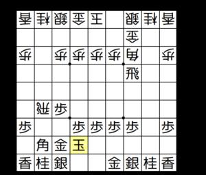 【図3-2 横歩取り勇気流】