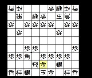 【図2-4 金銀だけ美濃囲いの形に】