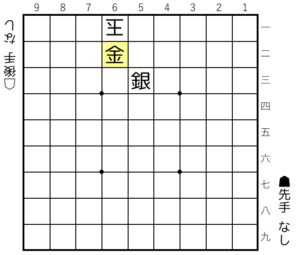 【図1-3 頭金で詰み】