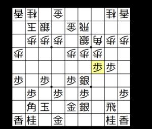 【図2-2 ▲4六銀~▲3五歩として仕掛ける】